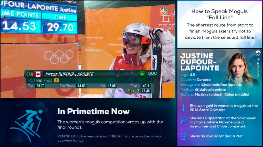 "This image provided by NBC shows an ""enhanced view"" broadcast from the 2018 Winter Olympics in Gangneung, South Korea. With the enhanced view, the broadcast video appears in a smaller box, leaving room elsewhere for medal counts, trivia and other information. The enhanced view also offers quick ways to jump to specific segments within a broadcast, whether that's snowboarding or figure skating. (NBC via AP)"