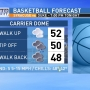Your wake up and Syracuse versus Duke basketball game forecast