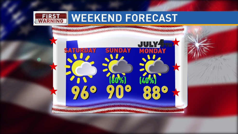4th of July weekend forecast