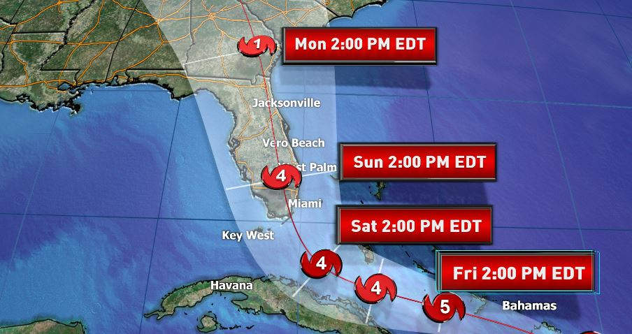 The 5 p.m. update on Hurricane Irma shows the storm is a category 5 with 175 mph winds. (WPEC)