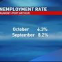 Report: Unemployment rate drops in SETX