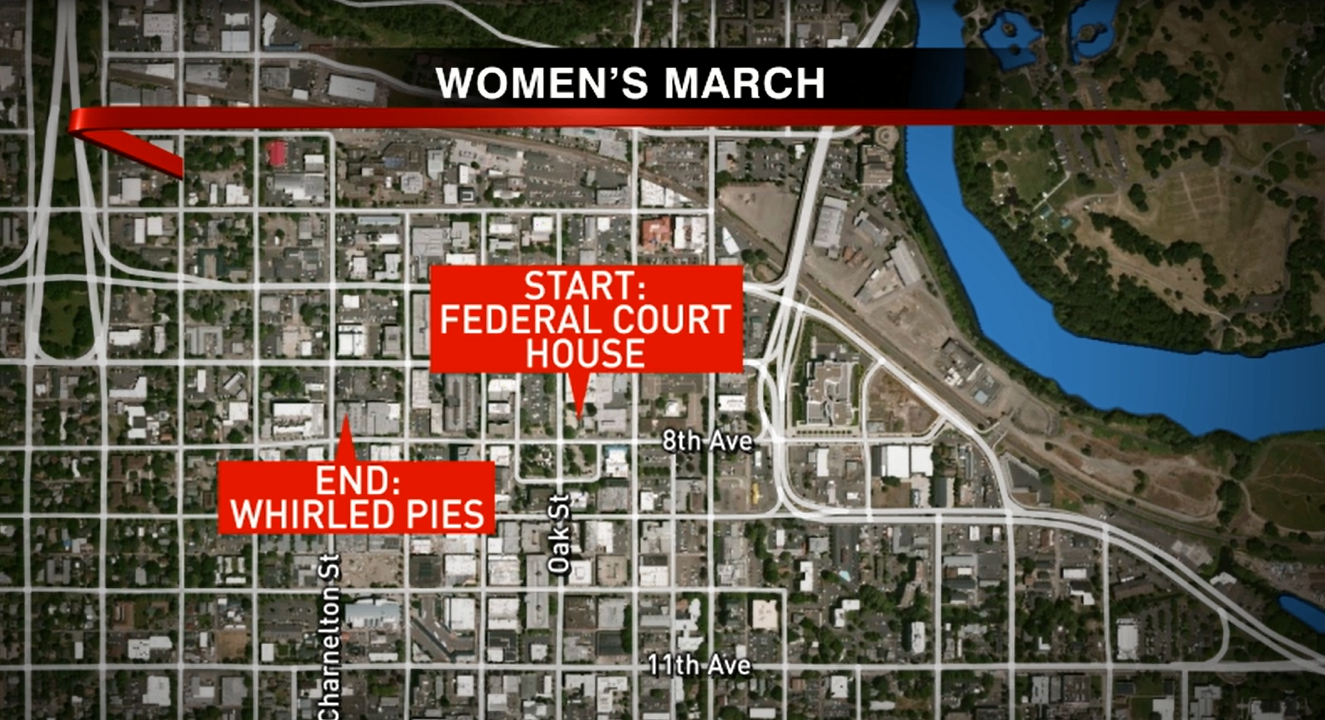 womens march start and end.PNG